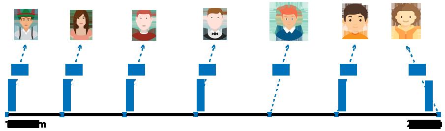 auto-send-linkedin-invitation