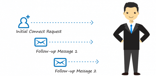 automate-send-followups