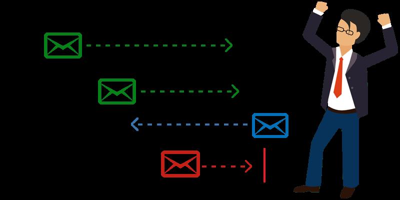 auto-reply-followups